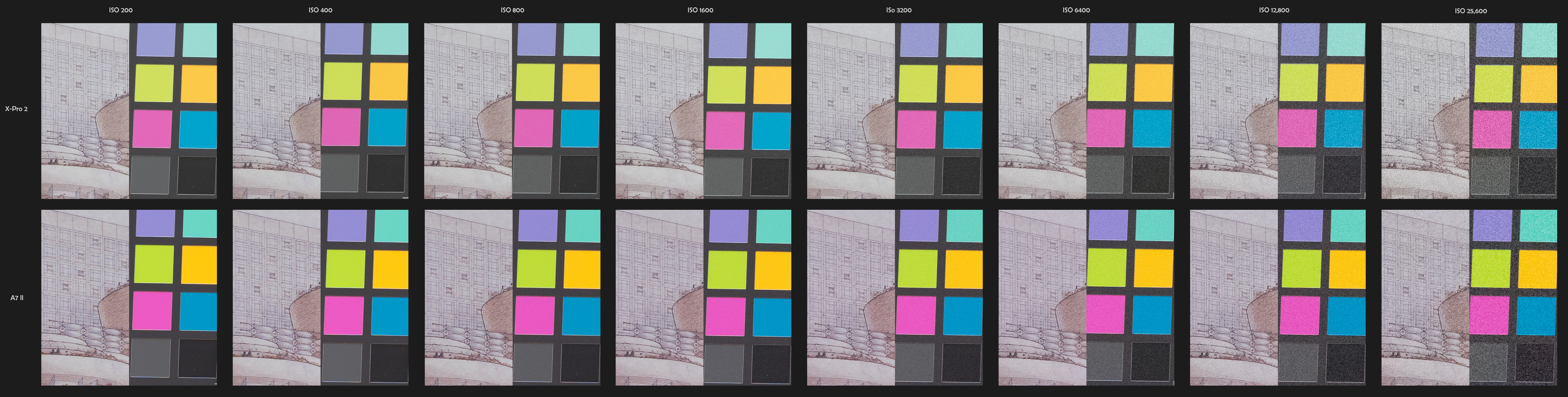 Fuji X-Pro 2 vs  Sony A7 II: Noise Comparison - Admiring Light
