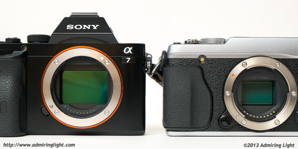 Will Full-Frame Mirrorless Cameras Kill APS-C and Smaller?