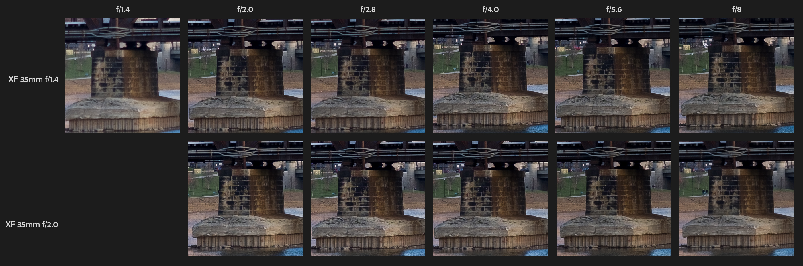 XF 35mm f/1.4 vs XF 35mm f/2 - 100% Center Crops (Click to Enlarge)