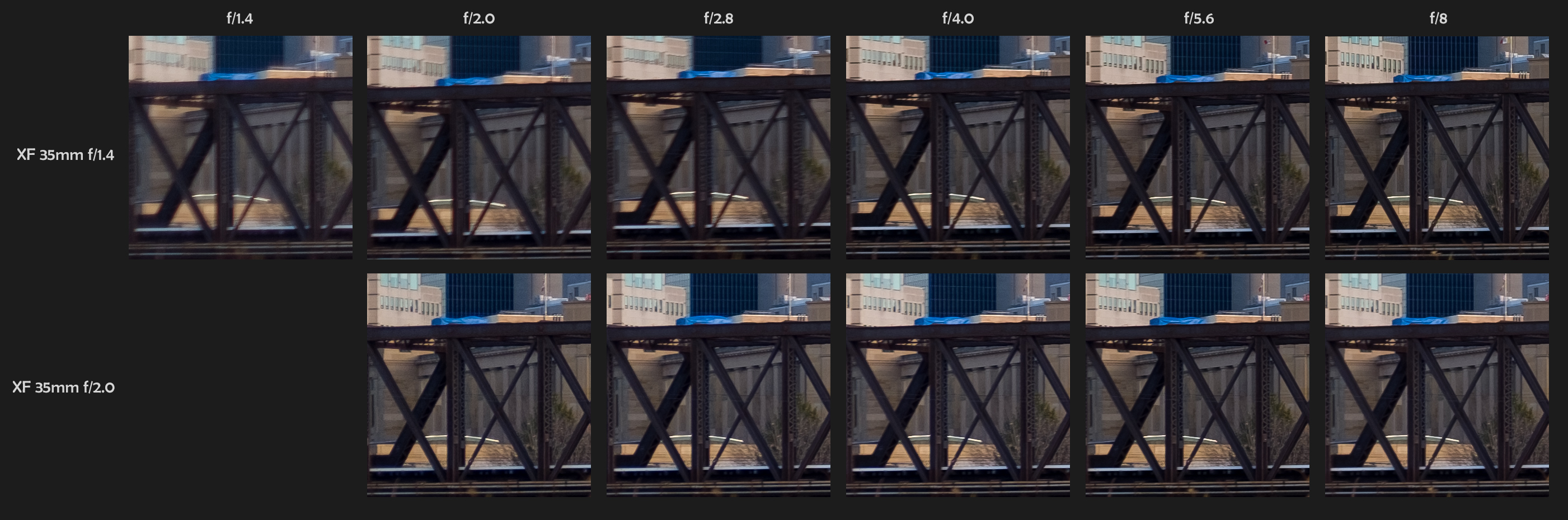 XF 35mm f/1.4 vs. XF 35mm f/2 - 100% Edge Crops (Click to Enlarge)